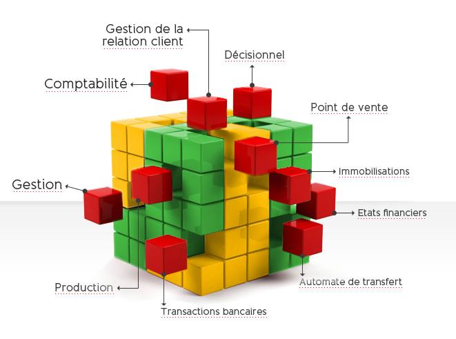 Visuel WavesSoft cube avec étiquettes